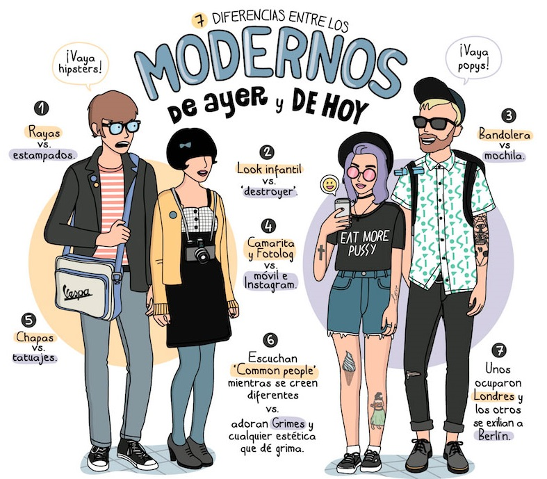 modernos-ayer-y-hoy
