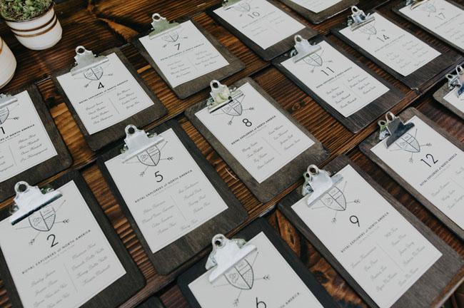 plan de mesa boda